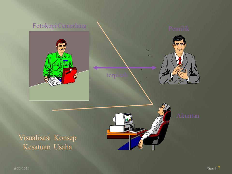 Visualisasi Konsep Kesatuan Usaha Fotokopi Cemerlang Pemilik terpisah