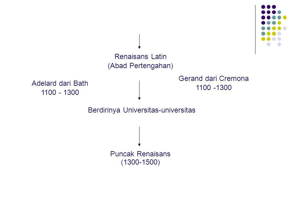 Berdirinya Universitas-universitas
