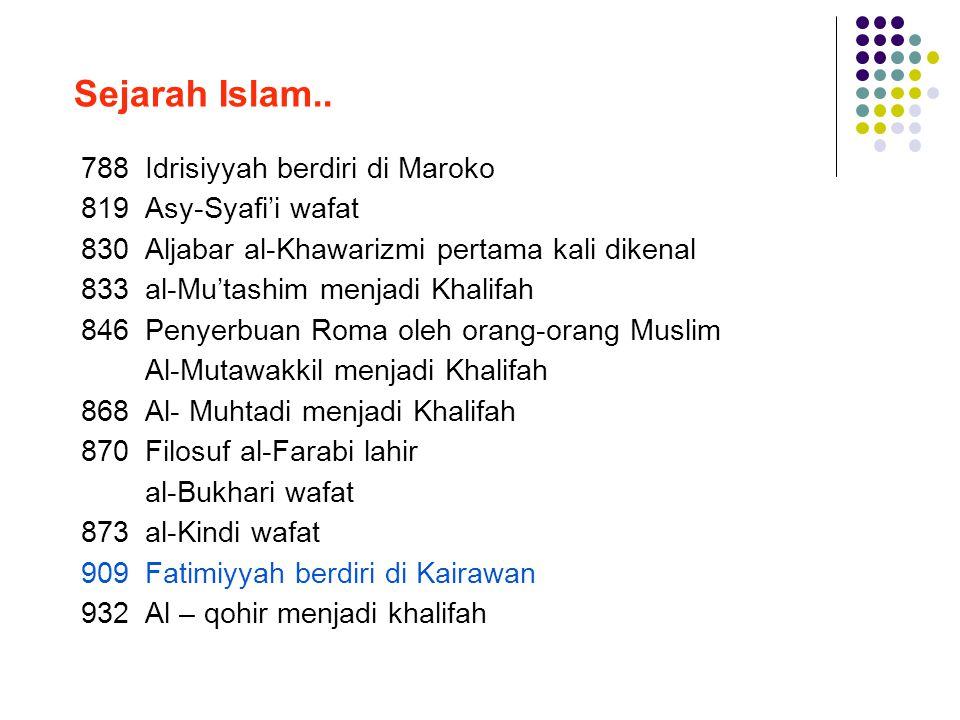 Sejarah Islam.. 788 Idrisiyyah berdiri di Maroko 819 Asy-Syafi'i wafat