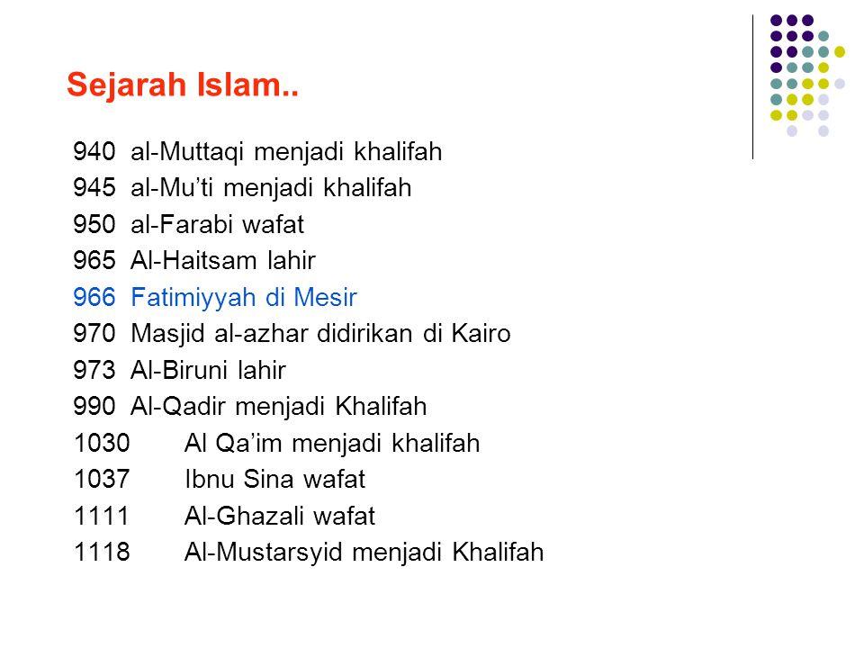 Sejarah Islam.. 940 al-Muttaqi menjadi khalifah