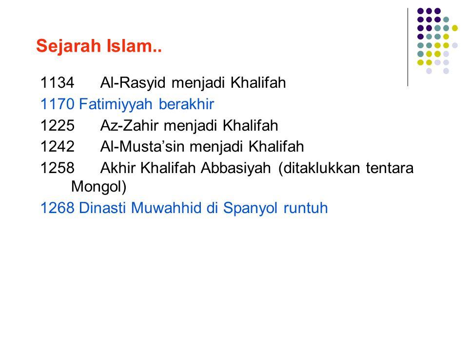 Sejarah Islam.. 1134 Al-Rasyid menjadi Khalifah