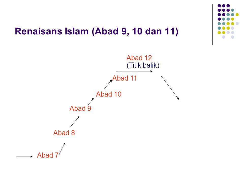 Renaisans Islam (Abad 9, 10 dan 11)