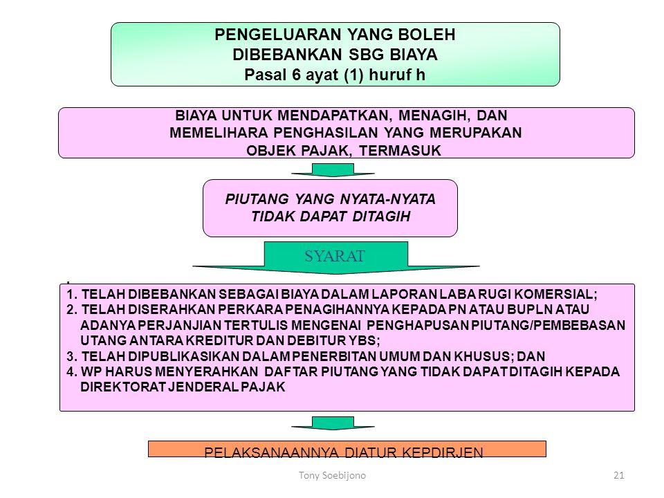 PENGELUARAN YANG BOLEH DIBEBANKAN SBG BIAYA Pasal 6 ayat (1) huruf h