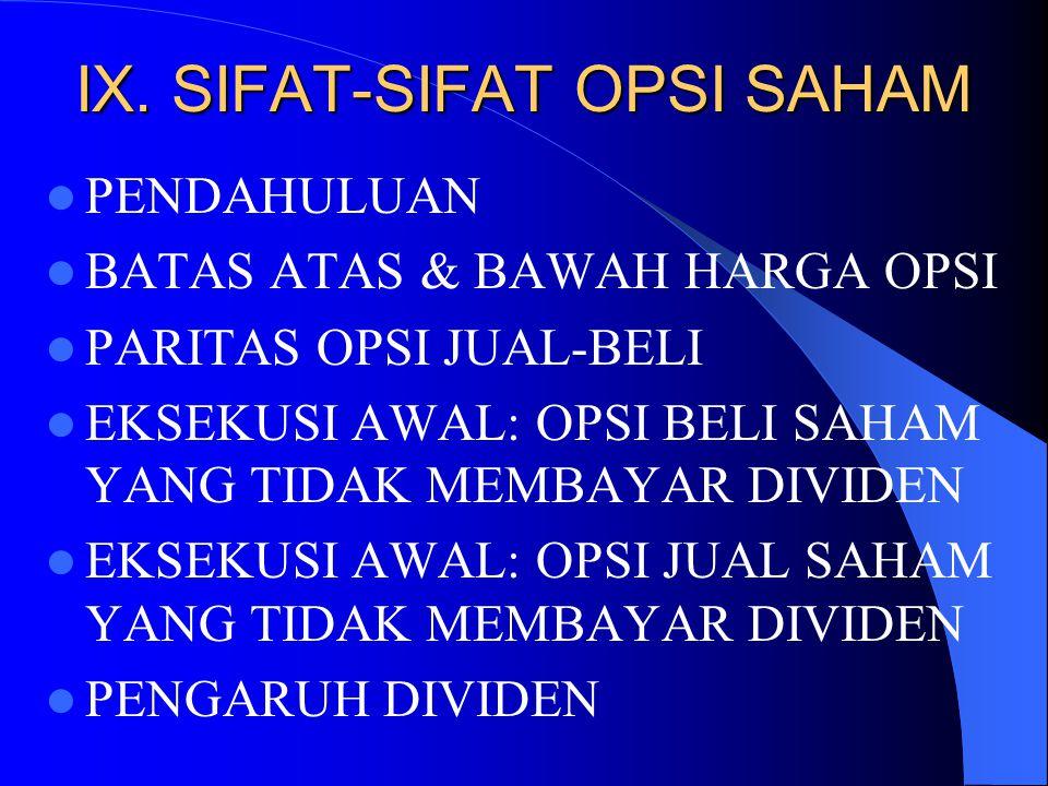 IX. SIFAT-SIFAT OPSI SAHAM