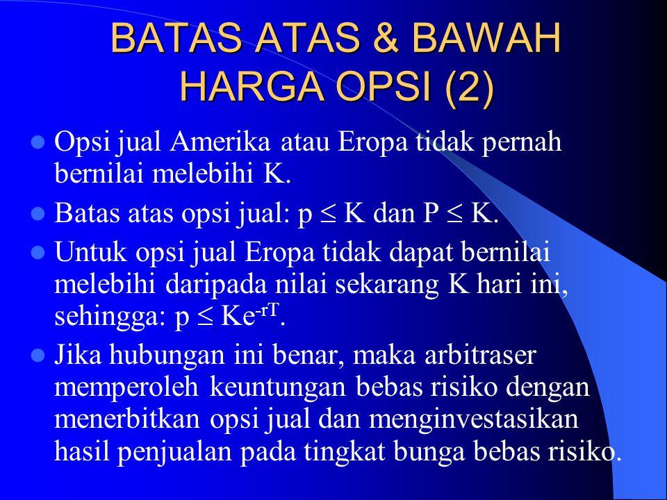 BATAS ATAS & BAWAH HARGA OPSI (2)
