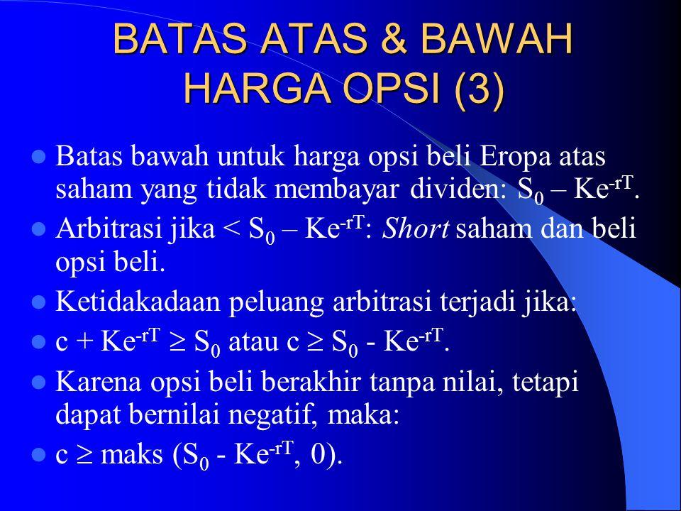BATAS ATAS & BAWAH HARGA OPSI (3)
