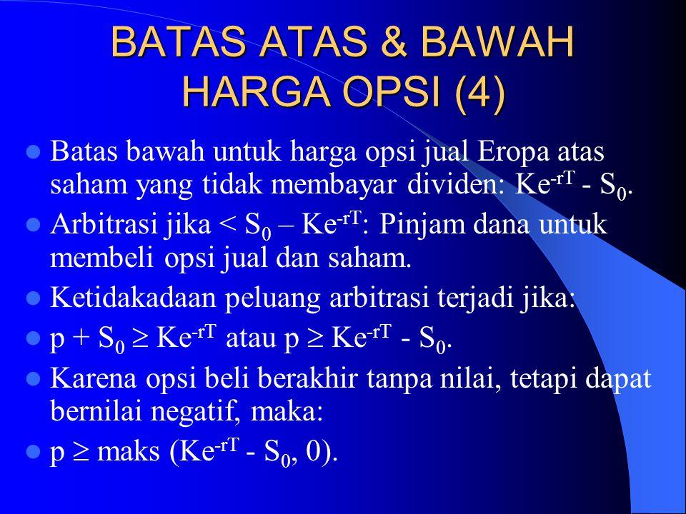 BATAS ATAS & BAWAH HARGA OPSI (4)