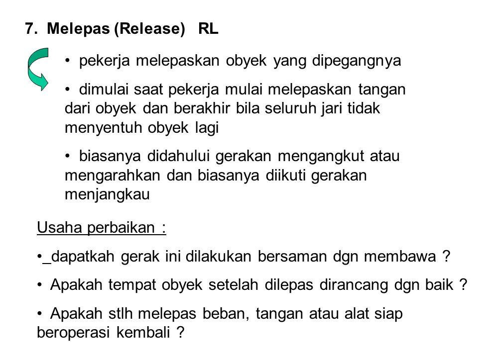 7. Melepas (Release) RL pekerja melepaskan obyek yang dipegangnya.