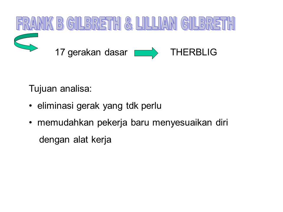 FRANK B GILBRETH & LILLIAN GILBRETH
