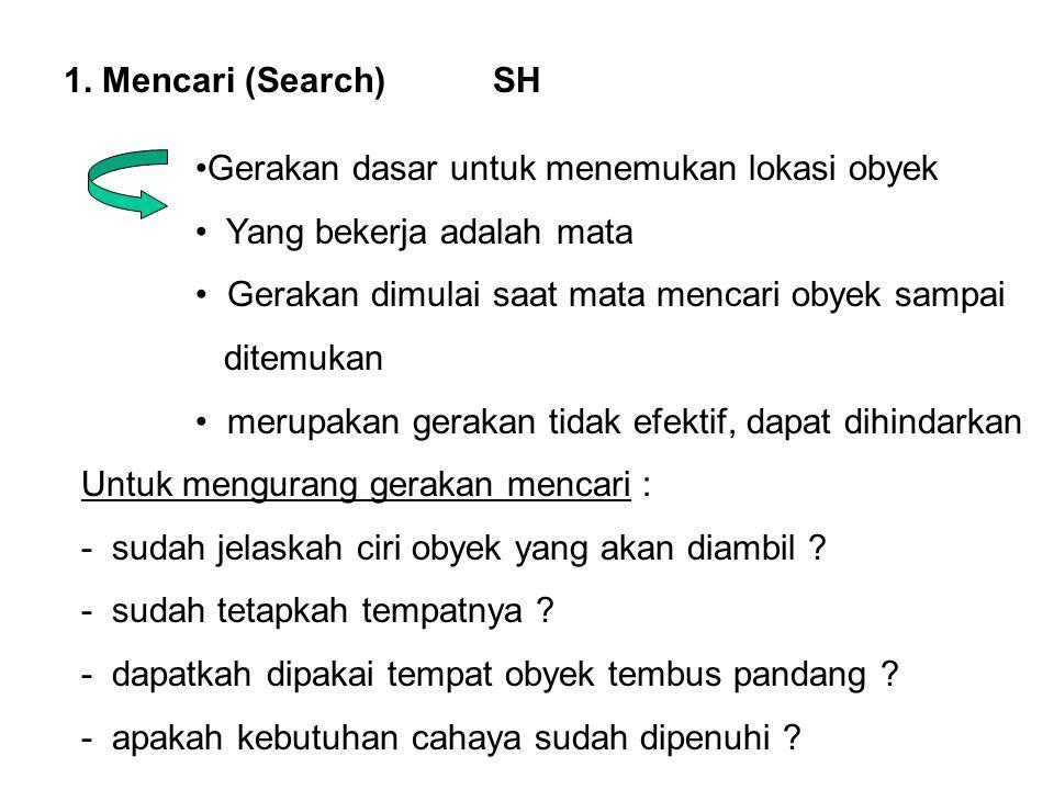 1. Mencari (Search) SH Gerakan dasar untuk menemukan lokasi obyek. Yang bekerja adalah mata.