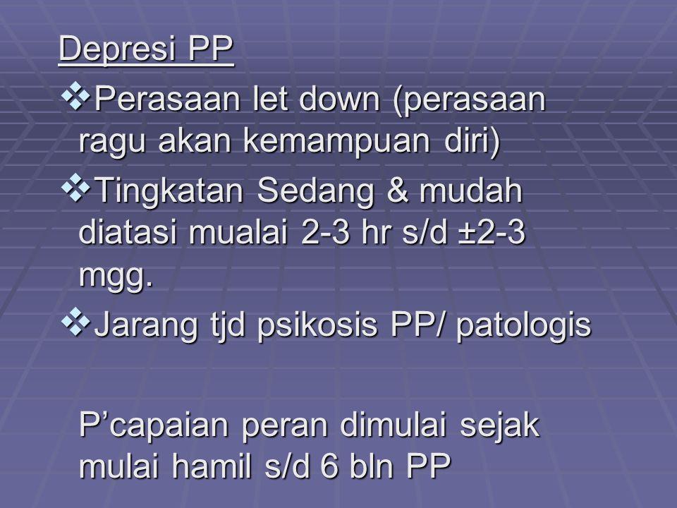 Depresi PP Perasaan let down (perasaan ragu akan kemampuan diri) Tingkatan Sedang & mudah diatasi mualai 2-3 hr s/d ±2-3 mgg.
