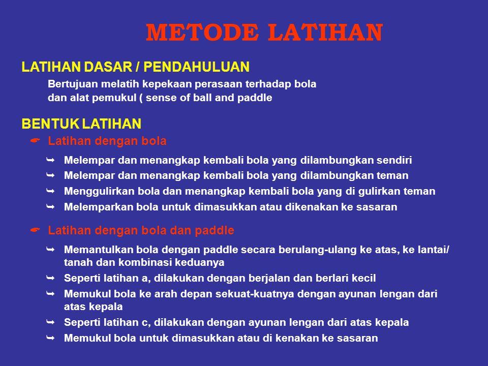 METODE LATIHAN LATIHAN DASAR / PENDAHULUAN BENTUK LATIHAN