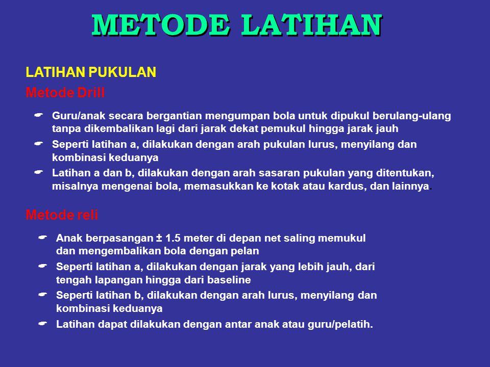 METODE LATIHAN METODE LATIHAN