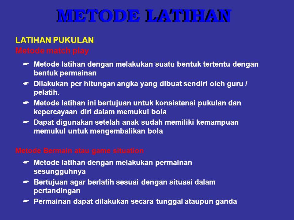 METODE LATIHAN METODE LATIHAN LATIHAN PUKULAN Metode match play