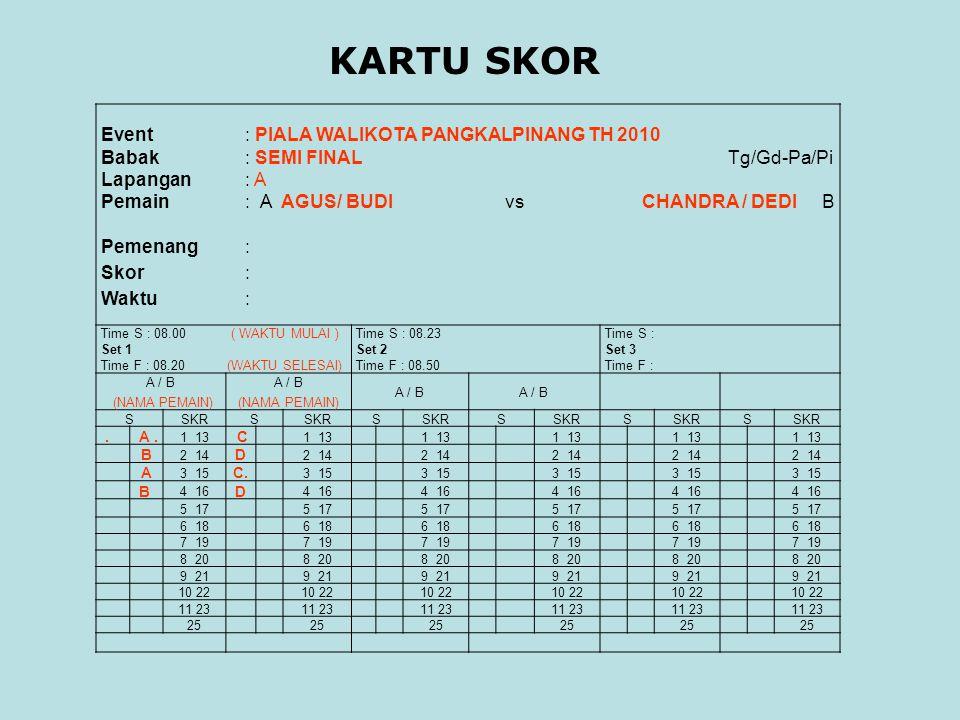 KARTU SKOR Event : PIALA WALIKOTA PANGKALPINANG TH 2010 Babak