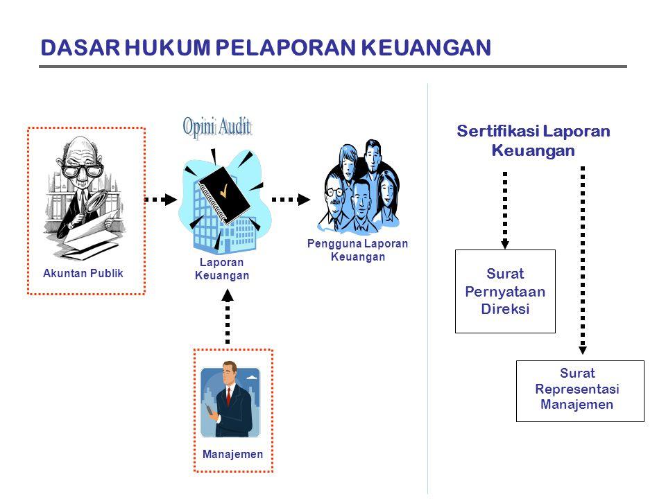 Sertifikasi Laporan Keuangan Pengguna Laporan Keuangan
