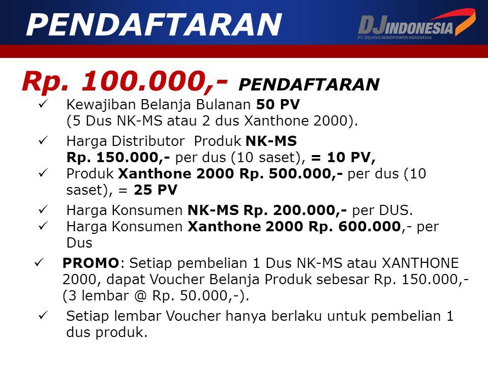 PENDAFTARAN Rp. 100.000,- PENDAFTARAN