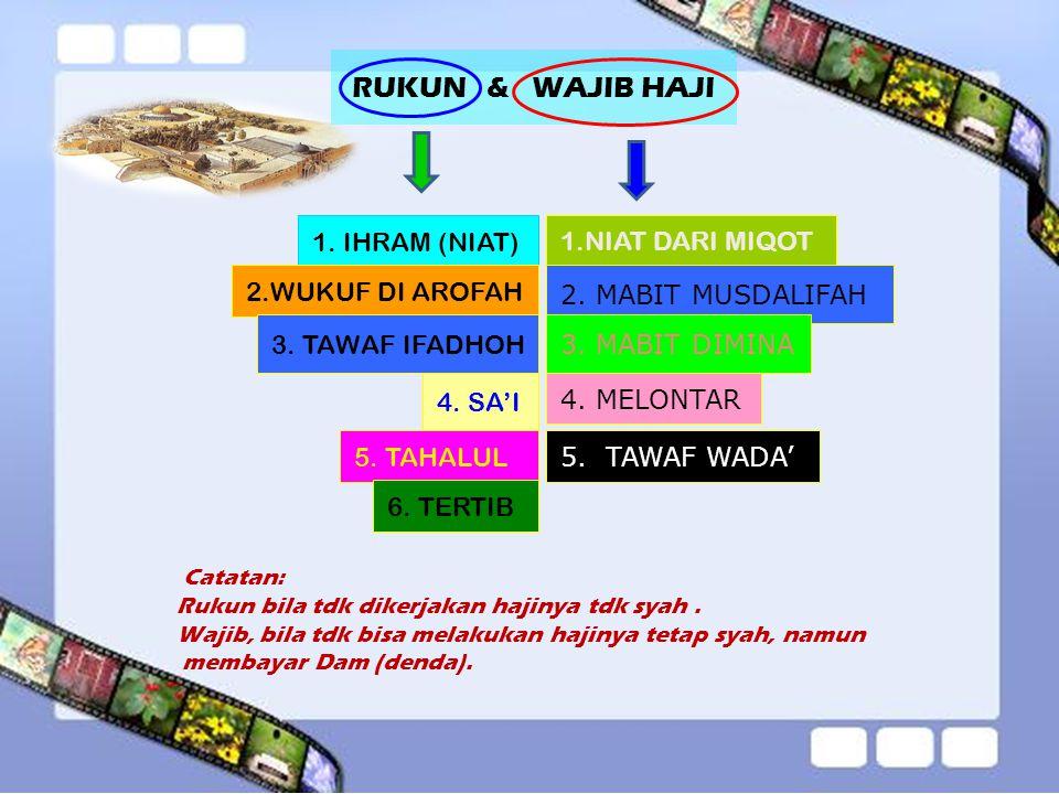 RUKUN & WAJIB HAJI 1. IHRAM (NIAT) 1.NIAT DARI MIQOT 2.WUKUF DI AROFAH