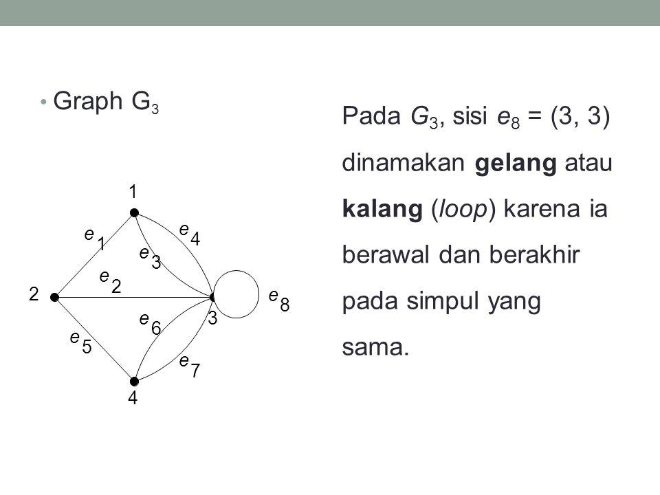 Graph G3 Pada G3, sisi e8 = (3, 3) dinamakan gelang atau kalang (loop) karena ia berawal dan berakhir pada simpul yang sama.