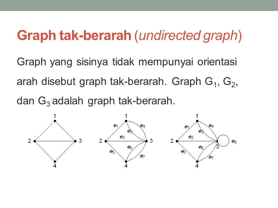 Graph tak-berarah (undirected graph)