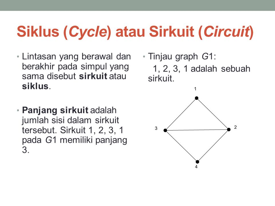 Siklus (Cycle) atau Sirkuit (Circuit)