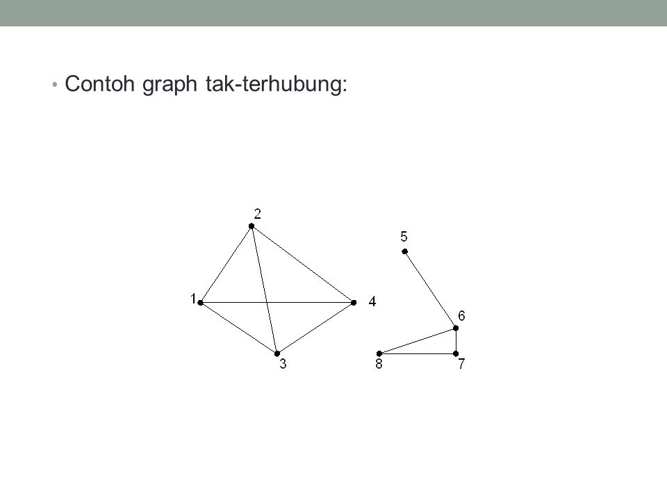 Contoh graph tak-terhubung: