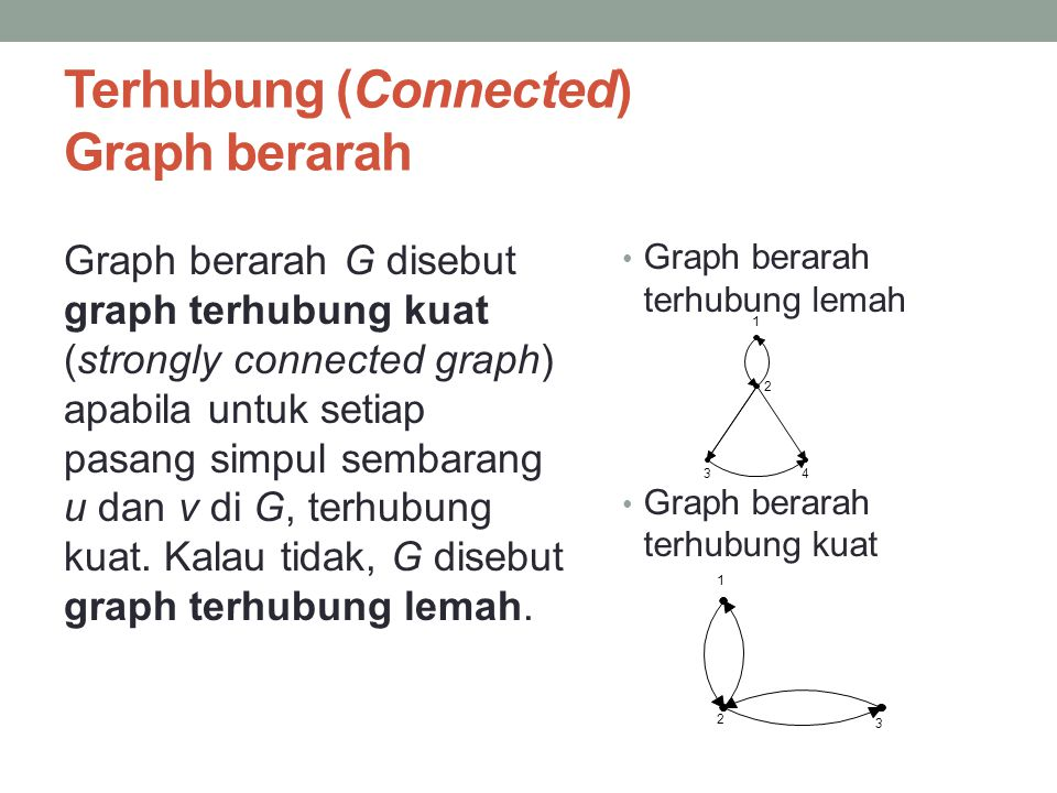 Terhubung (Connected) Graph berarah
