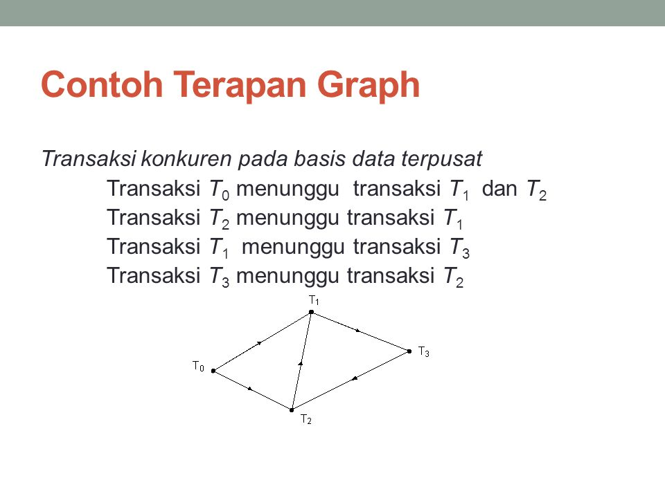 Contoh Terapan Graph Transaksi konkuren pada basis data terpusat