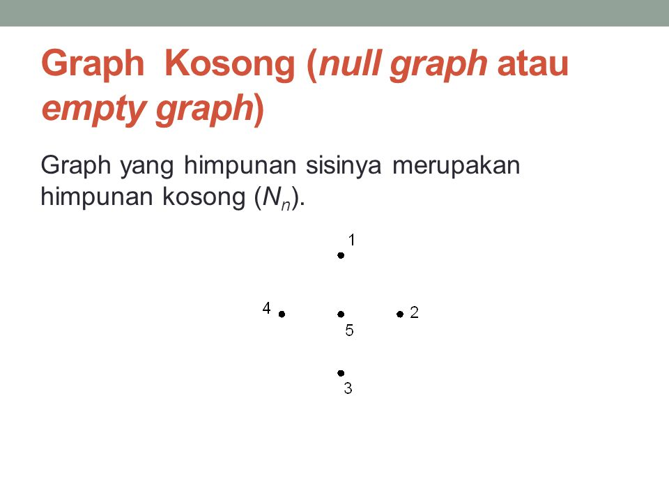 Graph Kosong (null graph atau empty graph)