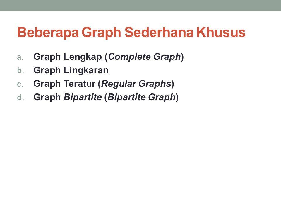Beberapa Graph Sederhana Khusus