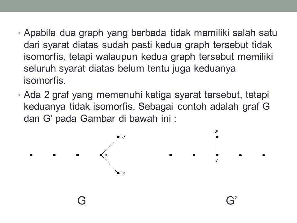 Apabila dua graph yang berbeda tidak memiliki salah satu dari syarat diatas sudah pasti kedua graph tersebut tidak isomorfis, tetapi walaupun kedua graph tersebut memiliki seluruh syarat diatas belum tentu juga keduanya isomorfis.