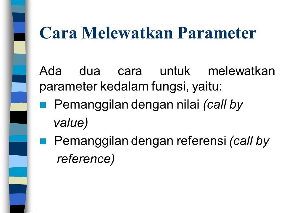 Cara Melewatkan Parameter