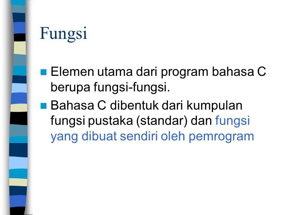 Fungsi Elemen utama dari program bahasa C berupa fungsi-fungsi.