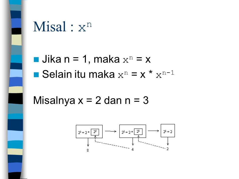 Misal : xn Jika n = 1, maka xn = x Selain itu maka xn = x * xn-1