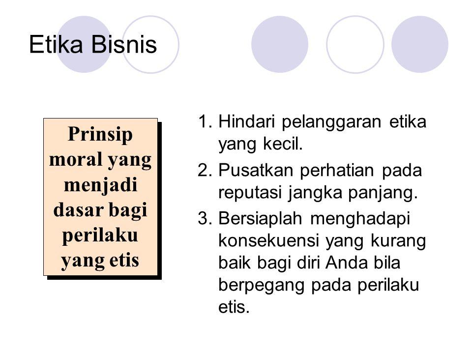 Prinsip moral yang menjadi dasar bagi perilaku yang etis