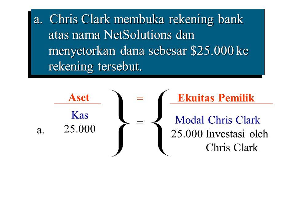a. Chris Clark membuka rekening bank atas nama NetSolutions dan menyetorkan dana sebesar $25.000 ke rekening tersebut.