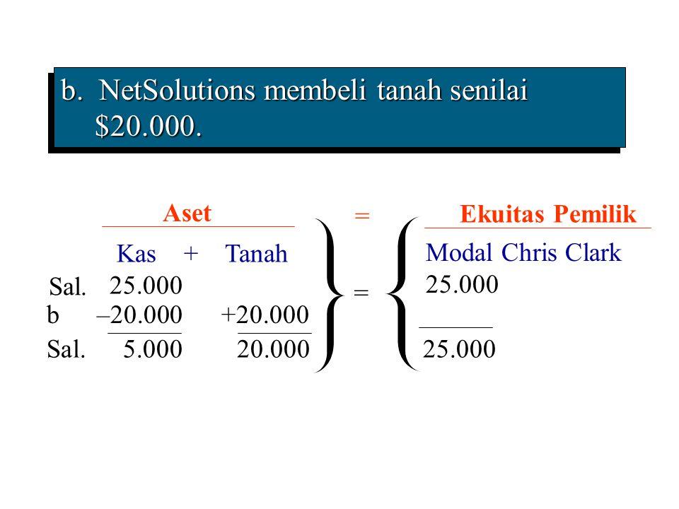 b. NetSolutions membeli tanah senilai $20.000.