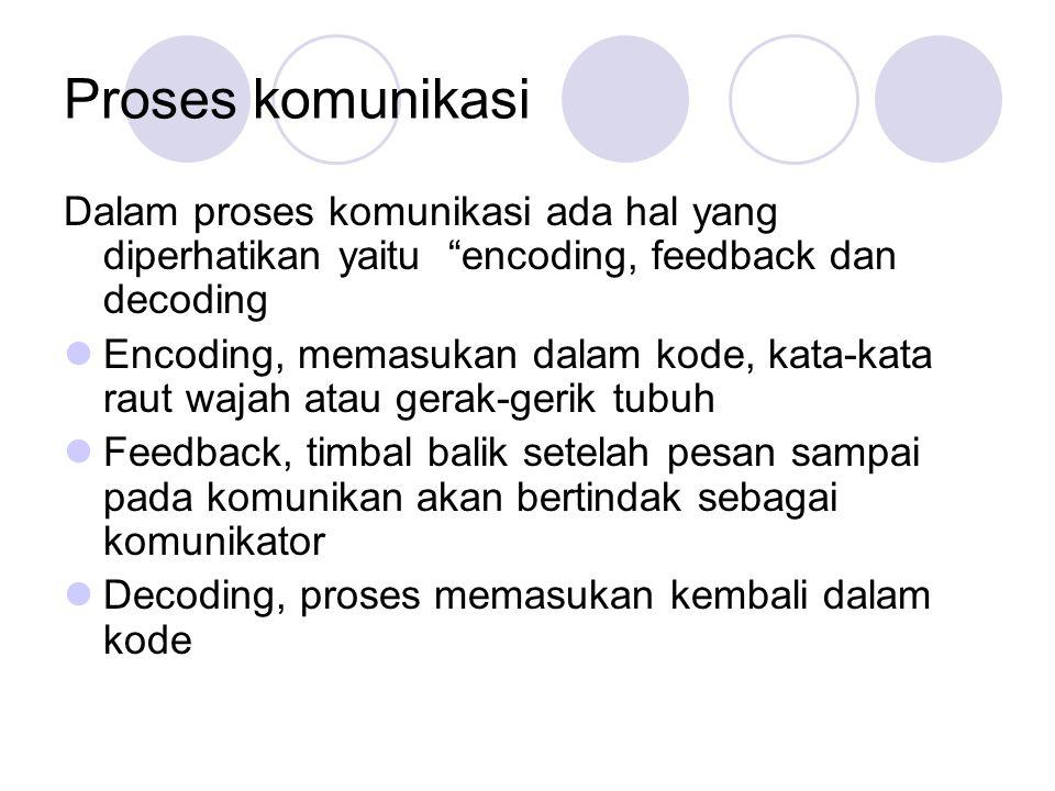 Proses komunikasi Dalam proses komunikasi ada hal yang diperhatikan yaitu encoding, feedback dan decoding.