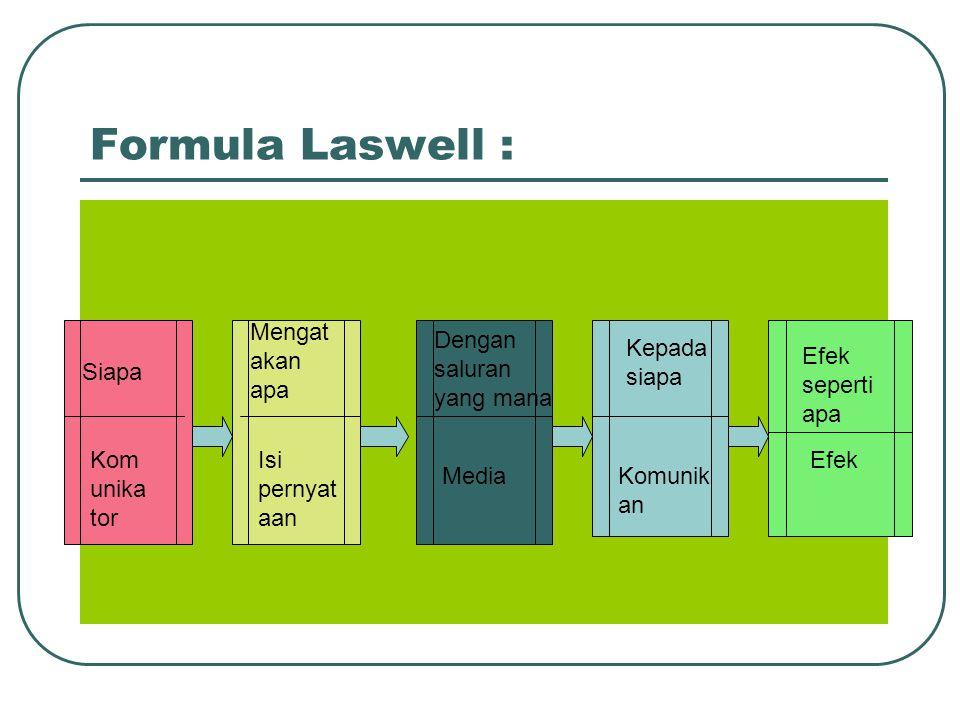 Formula Laswell : Mengatakan apa Dengan saluran yang mana Kepada siapa