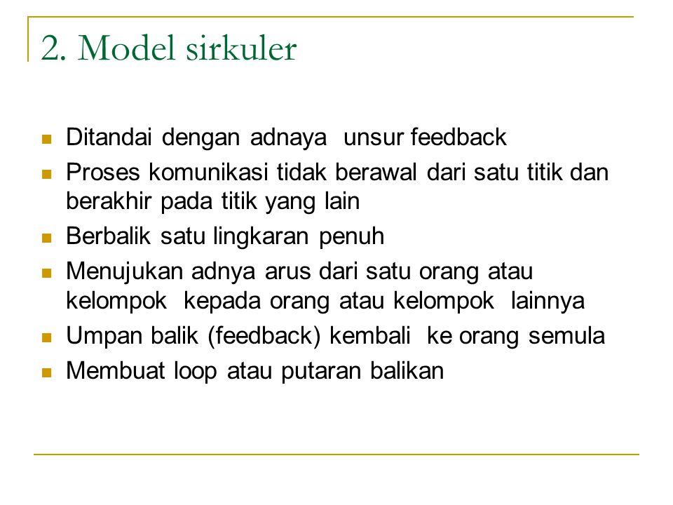 2. Model sirkuler Ditandai dengan adnaya unsur feedback