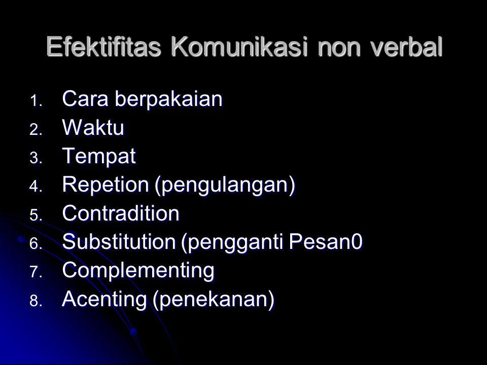 Efektifitas Komunikasi non verbal