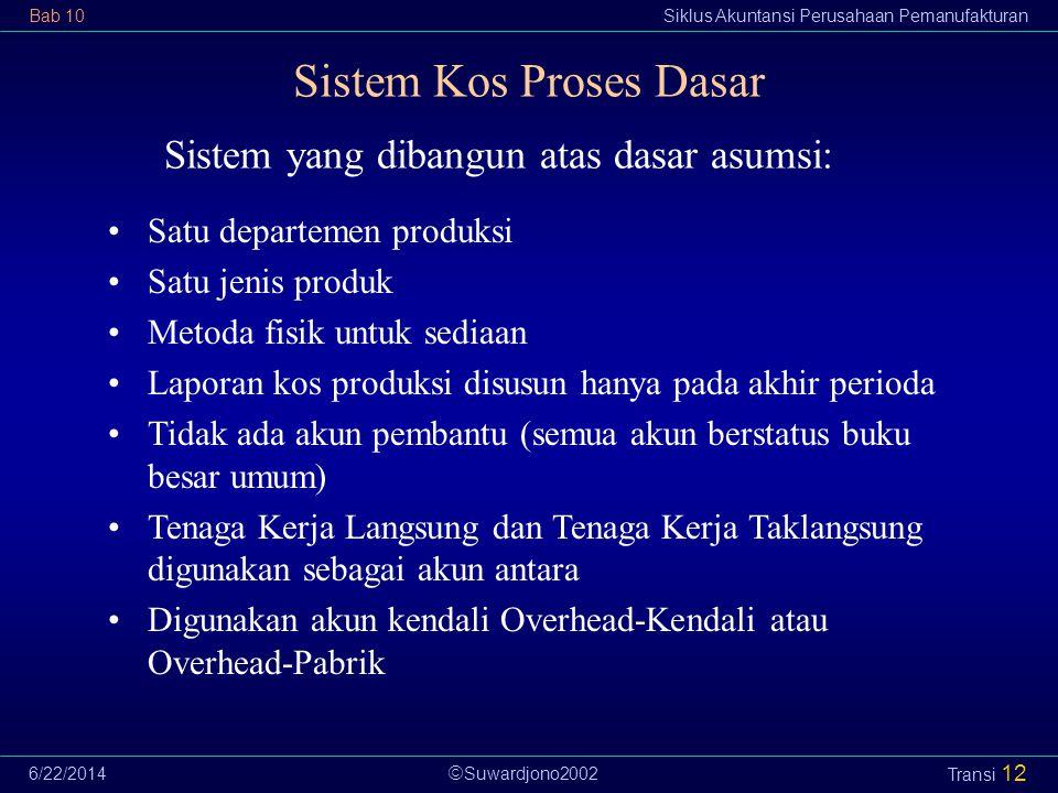 Sistem Kos Proses Dasar