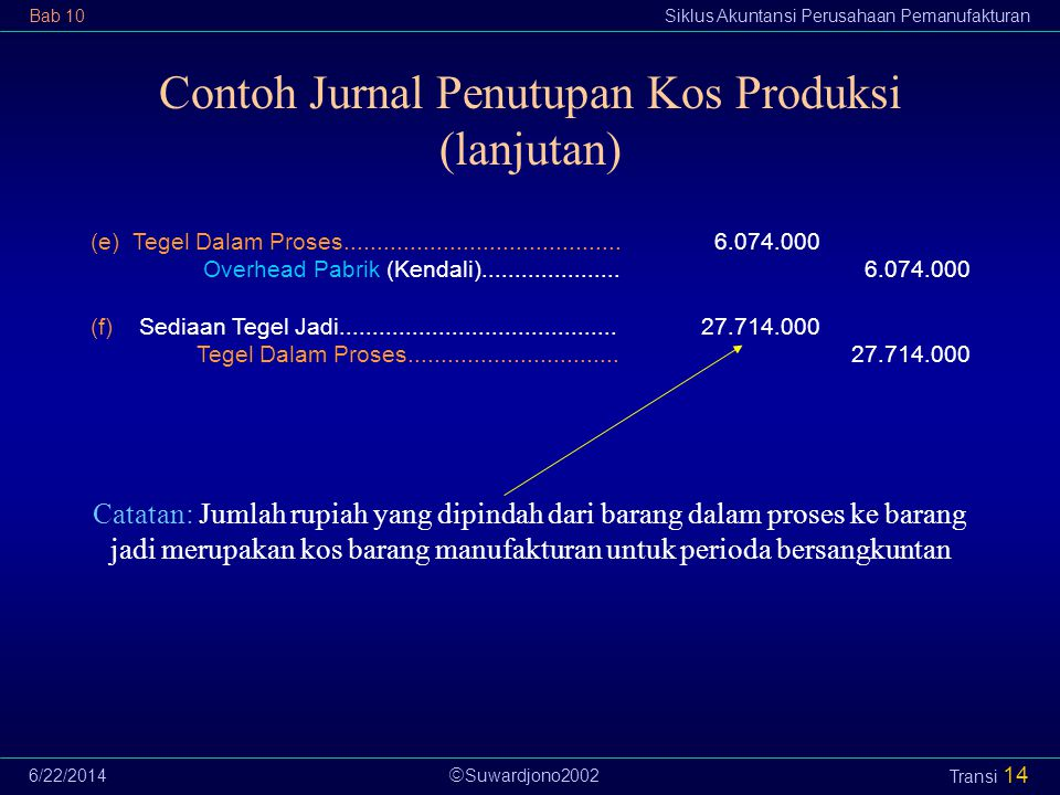 Contoh Jurnal Penutupan Kos Produksi (lanjutan)