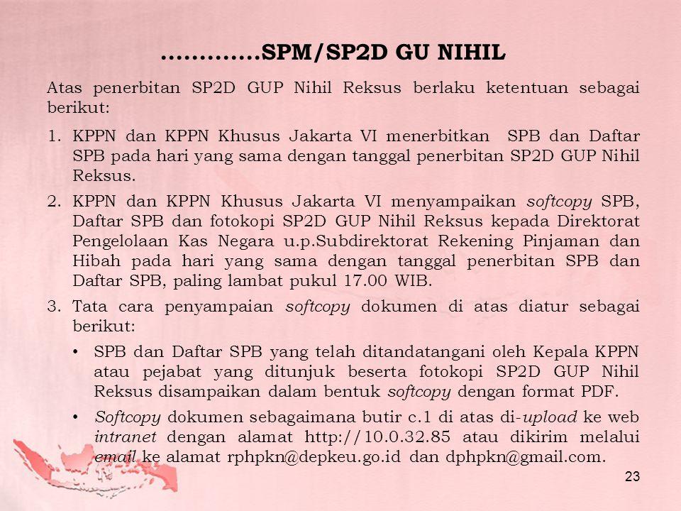 .............SPM/SP2D GU NIHIL Atas penerbitan SP2D GUP Nihil Reksus berlaku ketentuan sebagai berikut:
