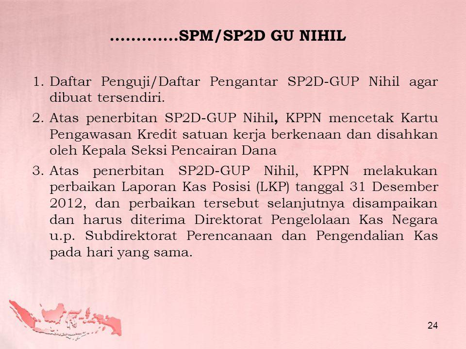.............SPM/SP2D GU NIHIL Daftar Penguji/Daftar Pengantar SP2D-GUP Nihil agar dibuat tersendiri.