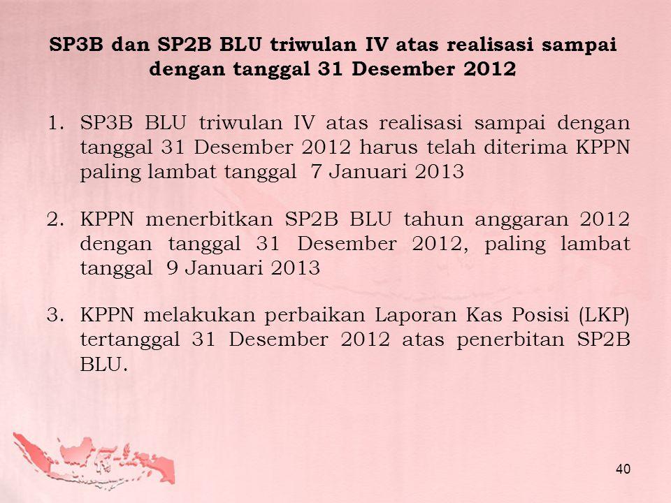 SP3B dan SP2B BLU triwulan IV atas realisasi sampai dengan tanggal 31 Desember 2012