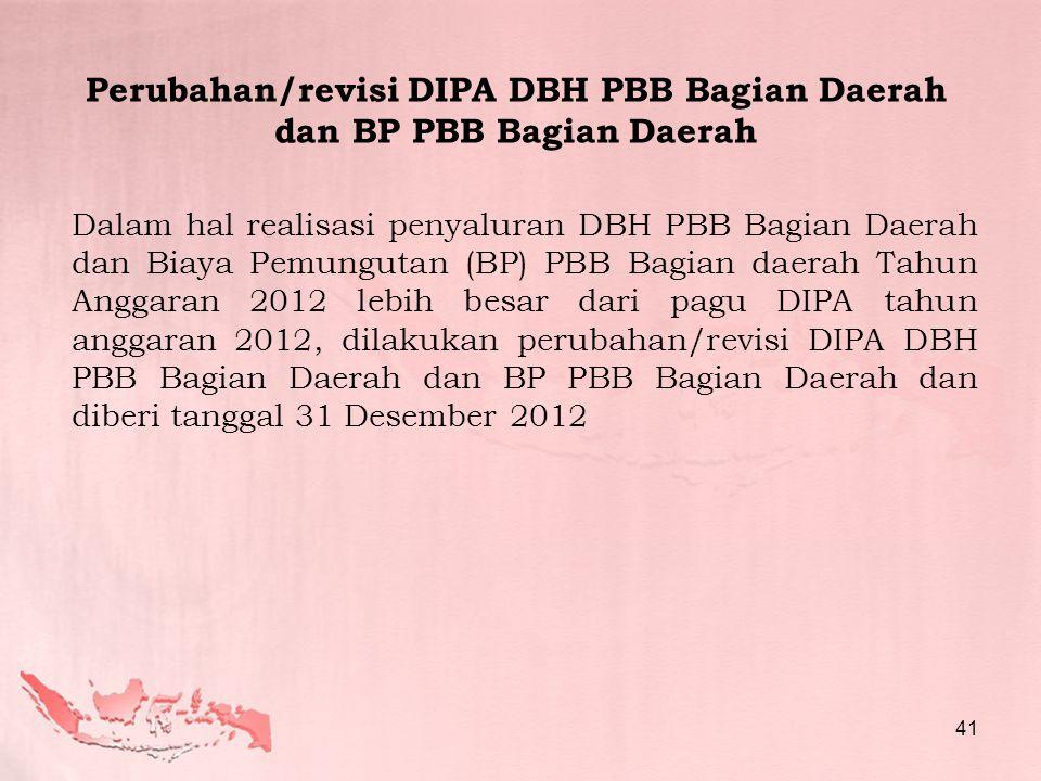 Perubahan/revisi DIPA DBH PBB Bagian Daerah dan BP PBB Bagian Daerah