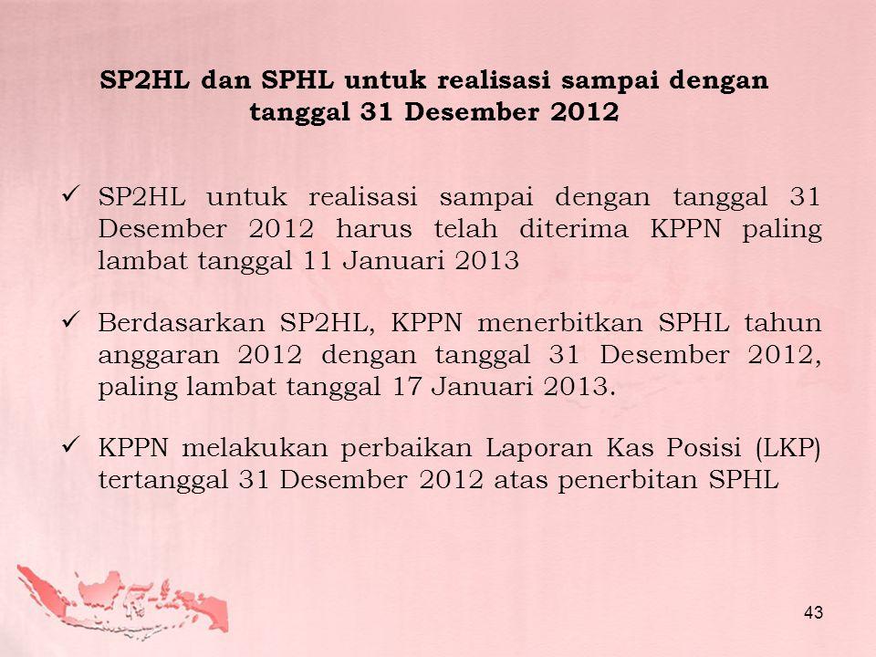 SP2HL dan SPHL untuk realisasi sampai dengan tanggal 31 Desember 2012