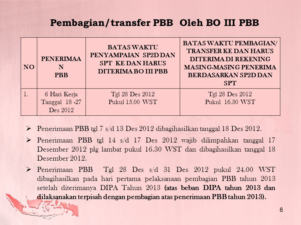 Pembagian/transfer PBB Oleh BO III PBB