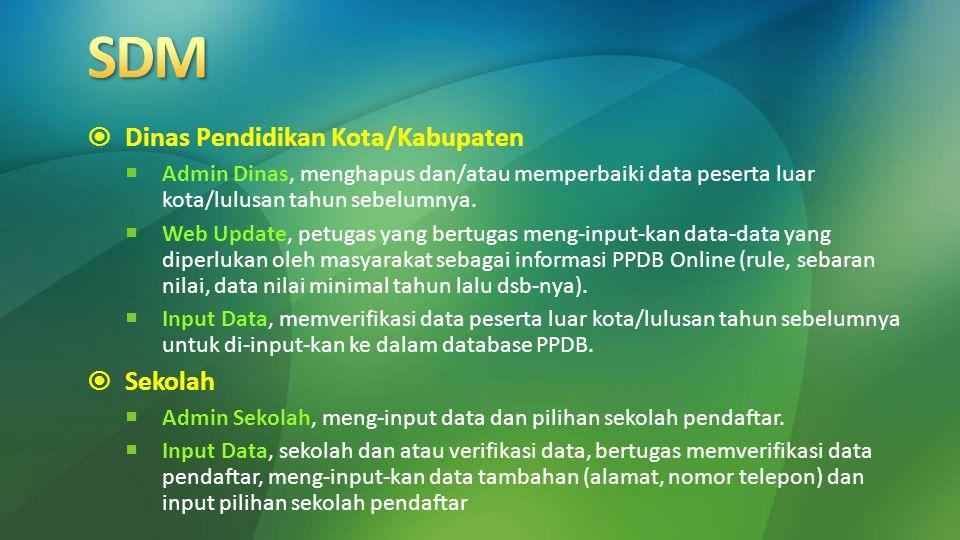 SDM Dinas Pendidikan Kota/Kabupaten Sekolah